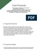 Power Popint Strata Posyandu