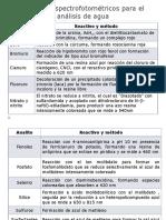 Tablas_QuimicaAnaliticaAmbiental
