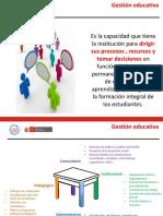 Gestión y convivencia escolar.pptx