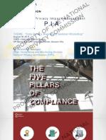 DPO4-ConductAPrivacyImpactAssessment
