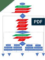 Diagrama de Flujo-1 1 1 1