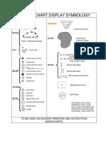 Ics Map Display Symbology