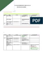 Oferta FP en La Provincia de Almería