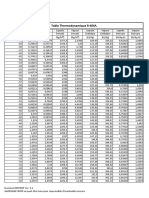Table Thermodynamique R404A