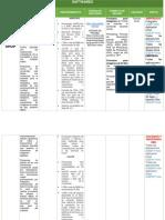 Softwares para diseño gráfico