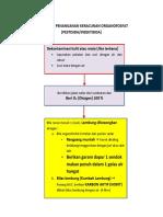 Algoritma Penanganan Keracunan Organofosfat