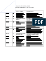 WTCS Student Complaints Report Jan 2016 _Redacted (1)