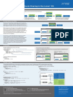 day-one-poster-rib-groups.pdf