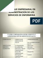 Enfoque Empresarial en Administracion y Gerencia