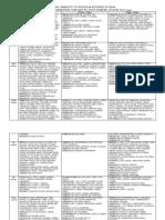 1st ExamTT 201718 Revised Final.docx