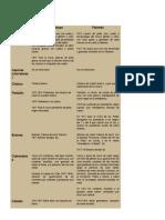Uniformes históricos COMPARATIVA Piñero.doc