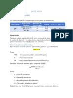 pH del agua 1.3