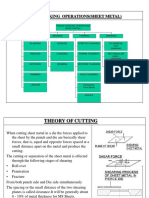 Press Working Operations - Sheet Metal
