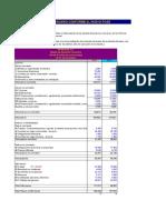 Analisis EEFF Conforme Al PCGE