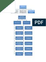 esquemas reais.pdf
