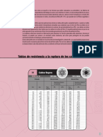 Cables-Negros-Serie-6x19.pdf