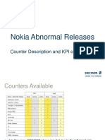 Nokia Abnormal Releases_000