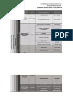 Sistema de Grupos Líneas y Semilleros 2018-1