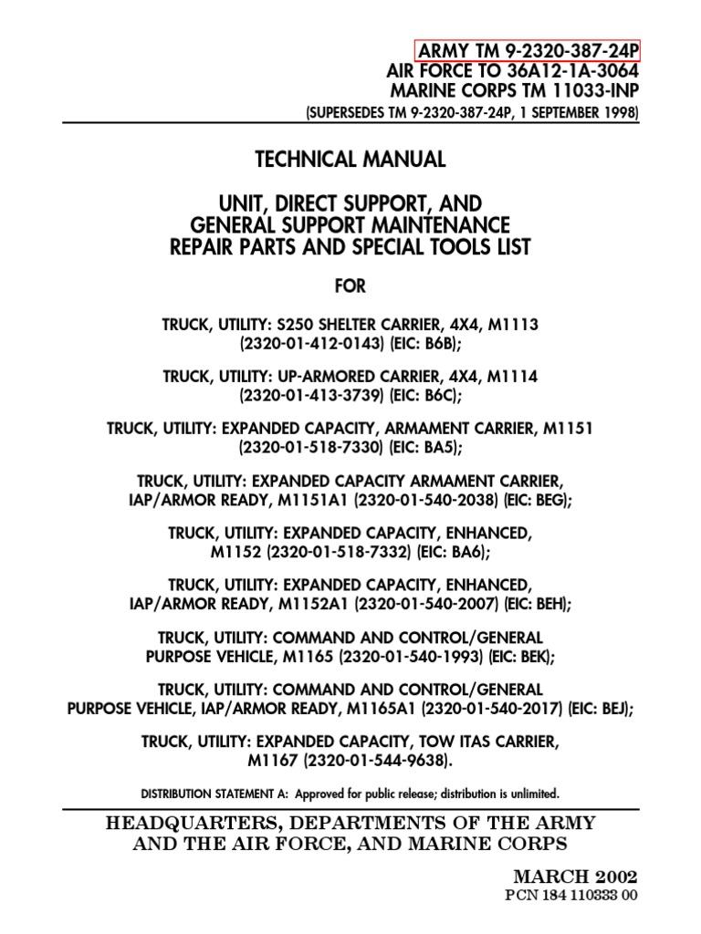 Manual de partes M1151 M1151A1 ENG.pdf | Humvee | Secretary on