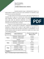 Guia Relaciones Hidricas en El Vegetal - 2015