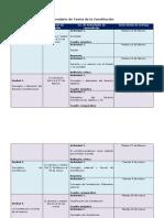 calendario_teoconstitucion