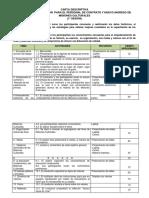 CARTA DESCRIPTIVA CURSO CONTRATO.docx