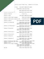 Windows 10 Operating System Full Version Product Keys