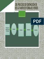 Diagrama Del Proceso de Obtención de Concentrados A