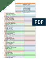 MAster List of Teachers
