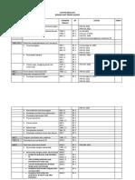 Daftar-regulasi-SNARS1-RSPH.docx