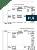 Dokumen Pengelolaan Lingkungan Hidup (Dplh)
