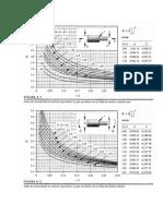 Apendice E-Factor de Concentración de Esfuerzo Geométrico KT