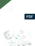 Mapa conseptual de transformadores