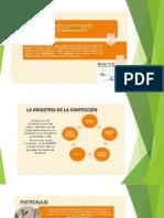 diapositivas de confeccion.pptx