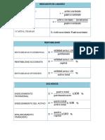 Formulas de Planeamiento