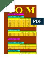 Copy of IOM Jaffna Ssssssssssssss