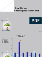 Post Mortem PPT 2018
