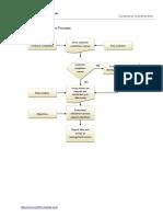 Customer Satisfaction Process.pdf