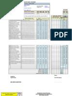 Analisis Butir Soal Pilihan Ganda 8B