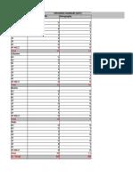 BH List of Tests_Zone 1A (PDF)