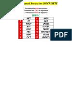 6,7,8,9.- Tabla Metano,  Radicales Alquilo.pdf