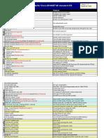 17377-851w Config Worksheet