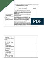 Guía de Calificación de Personal-B31Q Operacion-Mantenimiento.