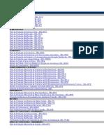 Tabela de Aplicação Equipamentos de Proteção SEL