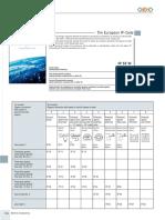 IP Ratings weqwqmtr