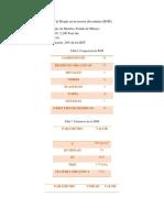 Calculo de la producción de Biogás en un reactor discontinuo.docx