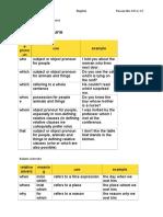 englishgrammarsummaryas.pdf
