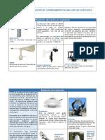 Catálogo Básico de Instrumentos Meteorológicos