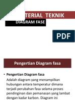 DIAGRAM-FASE.pdf