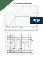 Diagrama de Solidificación - Aleaciones